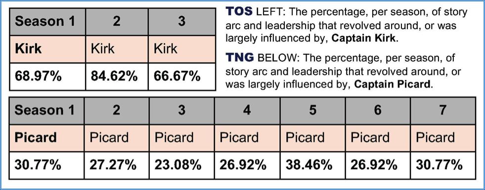blog-15-star-trek-pic2-chart