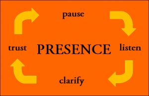 presence_pauselistenclarifytrust